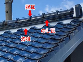 棟瓦は土と漆喰で土台を作り、その上から熨斗瓦と冠瓦を乗せる