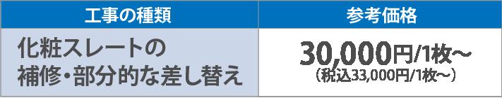 波板スレートの補修・部分的な交換100,000円/一式~(税別)外壁(部分的な張替え)100,000円/一式~(税別)